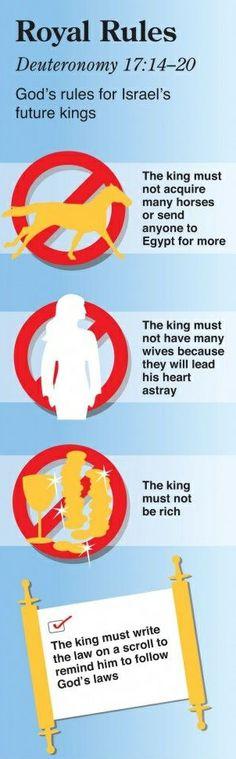 Royal Rules