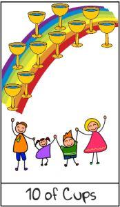 Tarot deck for kids