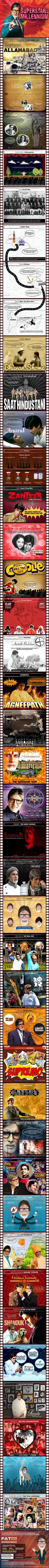 complete-life-story-of-amitabh-bachchan-in-one-graphic