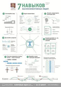 ИНФОГРАФИКА: 7 навыков высокоэффективных людей - Лайфхакер