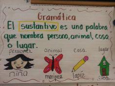 Gramatica Primer Grado: Sustantivos (Nouns)