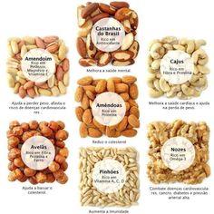 MEDICINA NATURAL: Frutos secos