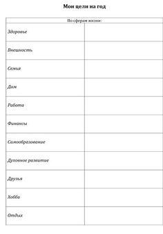 """Порядок в доме - гармония в семье: Контрольный журнал. Раздел """"Здоровье"""". График веса и параметров."""