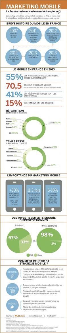 Marketing mobile : La France est un vaste marché à exploiter #Mcommerce