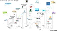 Infografica-Investiementi-.jpg 3.169×1.729 pixel