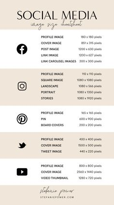 2019 Social Media Image Size Guide - Rissu Tutorial and Ideas