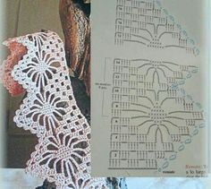 Patterns and motifs: Pretty short borders - Salvabrani Crochet Lace Edging, Crochet Borders, Crochet Cross, Crochet Stitches Patterns, Crochet Chart, Lace Patterns, Crochet Trim, Filet Crochet, Irish Crochet