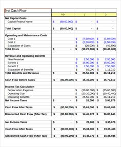 Essential monthly expenses budget template excel monthly budget cash flow spreadsheet template cash budget template cash budget template will be related to maxwellsz