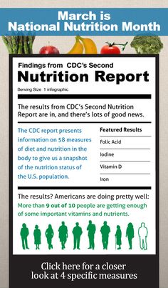 March is National #Nutrition Month. Results are in from CDC's 2nd Nutrition Report and there's good news! Click to learn more from the CDC #Infographic.