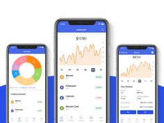Make your own Coinbase Clone today with cryptocurrency exchange template. Source code of mobile bitcoin trading script. iOS Crypto app template in Swift Best Cryptocurrency, Cryptocurrency Trading, Tax App, App Development Cost, Financial Charts, Mobile App Templates, Saved Passwords, Crypto Market, Trading Strategies