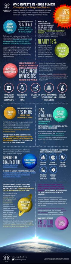 Hedge funds infographic
