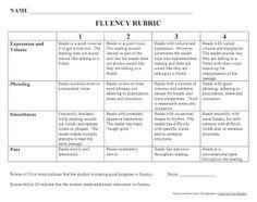 Tracking My Fluency Growth