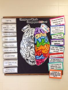 Fixed vs. growth mindset bulletin board. What do you value?