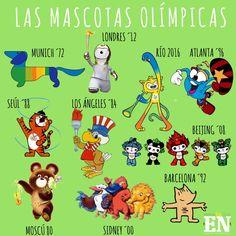 Las #Mascotas #Olímpicas de los #JuegosOlímpicos en las #Olímpiadas ... Fuentes Ana Tup (@AnaTup) y el Díario #ElNacional de #Venezuela en #Twitter