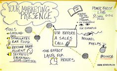 Your Marketing Presence |  Speaker: Cheryl Dolan | Date: 10/13/2012 | Power Boost Live 2012  Conference #PBL12 | Graphic Recording by Lisa Nelson of seeincolors.com