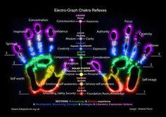 #energy #healinghands