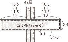 a8171ba97639e 夏に着たいシンプルなワンピースの作り方(ファッション)
