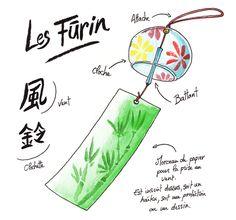 Japan Design, Japanese Drawings, Japanese Art, Image Japon, Japanese Wind Chimes, Travel Sketchbook, Japanese Language Learning, Japanese Symbol, Tanabata