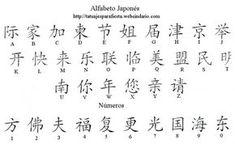 Morse Code Alphabet For Kids Alphabet Code, Alphabet Symbols, Phonetic Alphabet, Calligraphy Alphabet, Letras Cool, Ancient Alphabets, Chinese Alphabet, Different Alphabets, Kanji Japanese