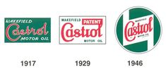 Chain Saw Collectors Corner - Trademark: CASTROL OIL Castrol Oil, Ruan, Old Car Parts, Old Gas Stations, Vintage Metal Signs, Chainsaw, Old Cars, The Collector, Advertising
