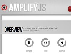 AmplifyJS - A Component Library for jQuery -  Request | Store | Pub/Sub