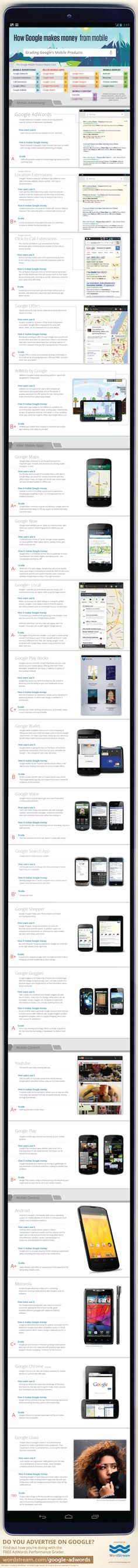 Mobile - Google's Top 20 Mobile Products (and How It Monetizes Them) [Infographic] : MarketingProfs Article