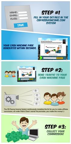 When you choose to use the CB Passive Income license, you will get an exact clone of my proven, successful business with the potential to generate a passive income through it… and we'll handle absolutely *everything* for you...SEE MORE: instantcommissionmachine.com