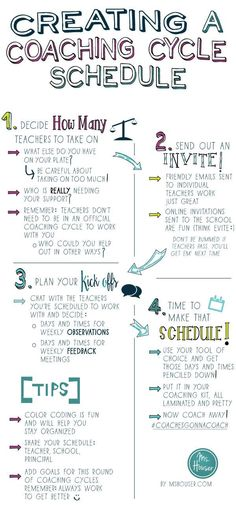 4 Steps for Creating a Coaching Cycle Schedule | Ms. Houser