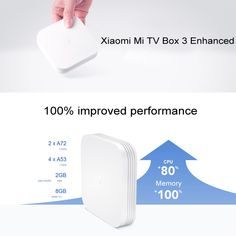 Xiaomi Mi Box 3 Enhanced Android 5.1 OS 4K 2GB + 8GB 2.4G/5G Wifi TV Box White - Tmart Smartwatch, Apple Technology, Wifi, Android, Tv, Smart Watch, Television Set, Television