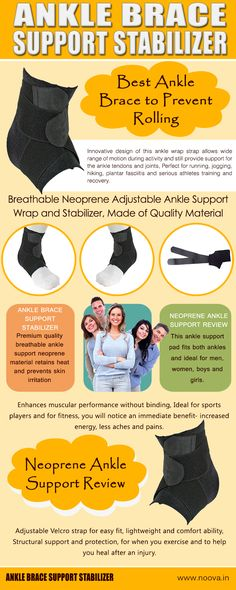 A protective Knee Support Products India can be simple and strap on around the knee. Such a product serves to relieve pain caused by arthritis or tendonitis. It reduces stress on the knee cap, tendons, and muscles and can be worn as needed for therapeutic use. Another type surrounds the knee on the top and bottom, supporting full mobility and providing pain relief. The type of knee brace needed depends on the nature of the pain and the affected tendons or muscles.