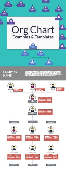 90 Best Organizational Chart Templates images in 2019 Diagram