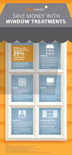 Window treatments can make a big difference when it comes to your heating and cooling costs. Check out this infographic that will help you make the most energy efficient decision. Energy Saving Tips, Energy Saver, Save Energy, Energy Efficient Windows, Energy Efficiency, Ambit Energy, Insulated Curtains, Interior Shutters, Home Upgrades