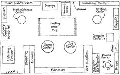 kindergarten classroom setup - Google Search... My room is not this large, but good to keep in mind some of these things