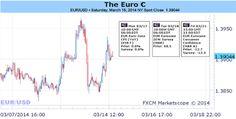 ECB's Draghi Warns on Euro Strength – Will it Keep Rising? http://www.dailyfx.com/forex/fundamental/forecast/weekly/eur/2014/03/15/ECBs-Draghi-Warns-on-Euro-Strength-Will-it-Keep-Rising.html #IntroduceForex #forextrading