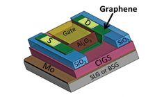 Graphene is deposited on top of the high-performance semiconductor copper indium gallium diselenide (CIGS) and soda lime glass (SLG) for spontaneous doping of graphene from the sodium ions in the glass; other types of glass not containing sodium, like sodium-free borosilicate glass (BSG), showed no doping effect