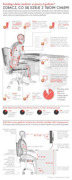 Dlaczego pozycja siedząca tak szkodzi naszemu zdrowiu? - Kobieta - WP.PL