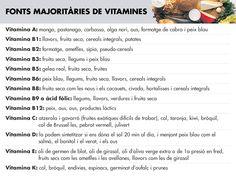 Per què necessitem tantes vitamines? On són realment? És el suc de taronja una bona font de vitamina C? Què hem de menjar per aconseguir totes les vitamines? És cert que els aliments ecològics en tenen més? Qui ha de vigilar molt amb les vitamines que ingereix? Cal prendre complements de vitamines? Quan i per què?