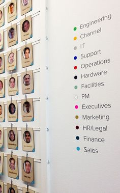 Colour code strengths by virtue Add well know faces who align Office Wall Design, Office Walls, Office Interior Design, Office Interiors, Office Decor, Environmental Graphics, Environmental Design, Picture Wall, Photo Wall
