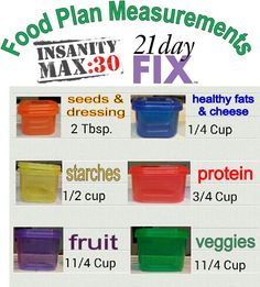 Insanity Max 30 & 21 Day Fix container measurements