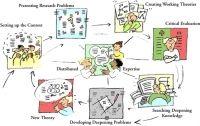 Que entendemos por pensamiento crítico en educación secundaria?