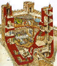 europe in the middle ages for kids | this is a cutaway of a medieval castle the end of the great castles by ...