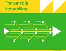 Social Media Books, Storytelling, Chart, Music, Psychics, Muziek, Musik, Songs