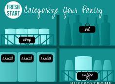 Stress-Free Pantry Organizing Tips By 'A Bowl Full Of Lemons' Blogger, Toni Hammersley