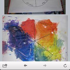 Paint idea