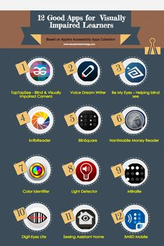 Are your favorite iPad apps for learners who are blind or visually impaired on this list?