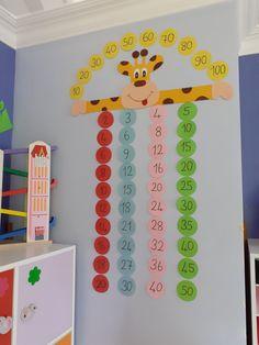 Classroom Bulletin Boards, Montessori, Preschool, Goodies, Activities, Crafts, First Grade, Sweet Like Candy, Manualidades