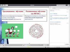 Интерактивные методы обучения в условиях современного урока (ФГОС) - YouTube