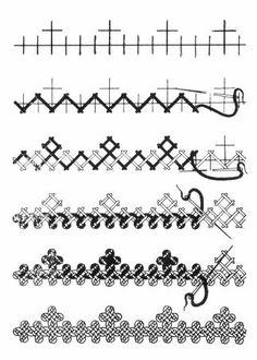 Ricami Armeni: tutorial (parte 1) (Tratto dal sito: armenianembroidery) Per imparare a ricamare i modelli presentati in seguito, per prima cosa è necessariotracciare il disegno su un pezzo di stof…