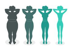 Weight watchers points change as you lose weight