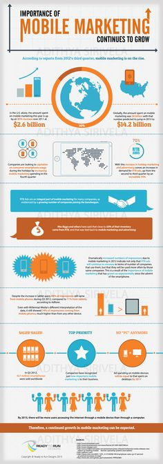 Mobile Marketing Growth